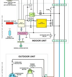 lennox furnace thermostat wiring diagram hecho blog wiring diagram furnace wiring diagram older [ 2494 x 3722 Pixel ]
