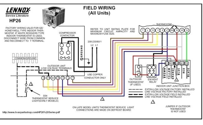 Common Scooter Wiring Diagram - Freightliner M2 Wiring Diagrams |  duesenberg.f800gs.romliestoss.fr | Gtx Moped Wiring Diagram |  | New Wiring Diagram Full Edition
