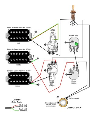 Les Paul Guitar Wiring Schematic | Free Wiring Diagram