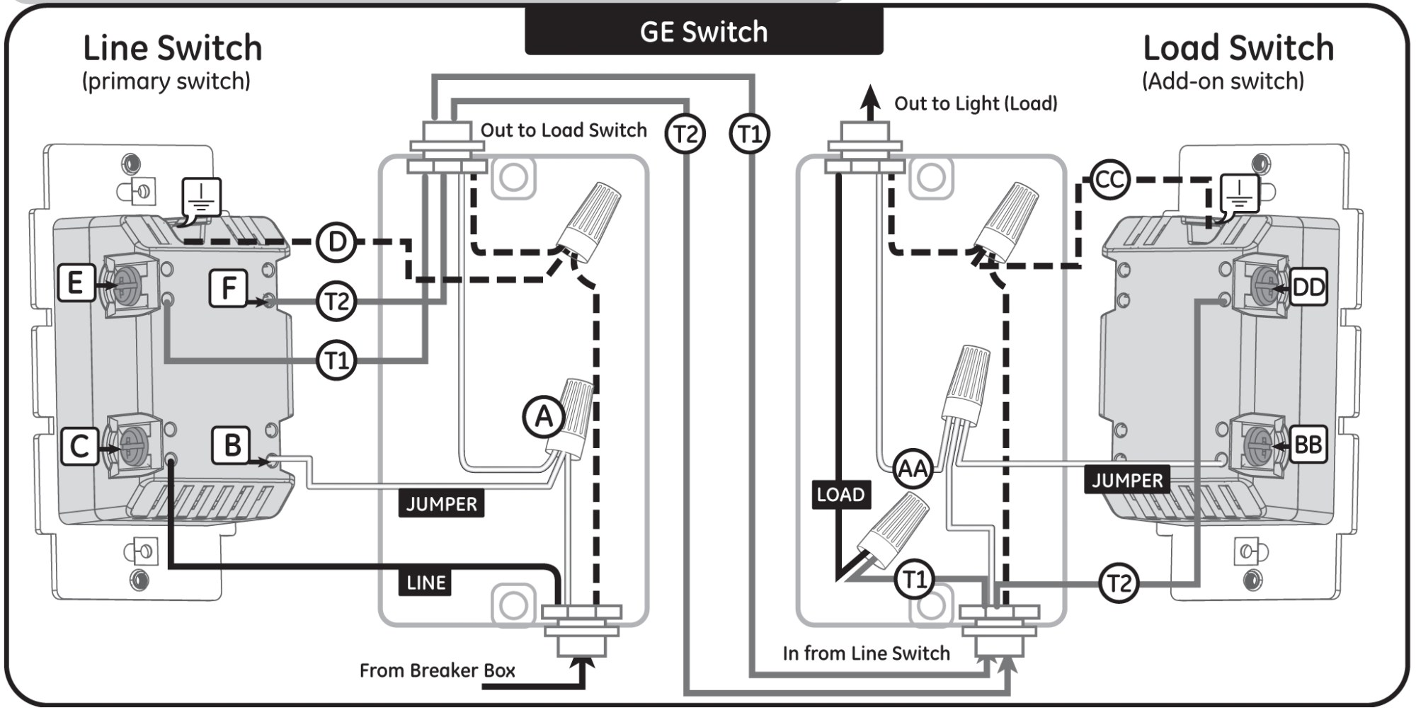 hight resolution of leviton 4 way switch wiring diagram leviton 3 way dimmer switch wiring diagram inspirational magnificent