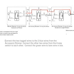 Lutron 4 Way Dimmer Switch Wiring Diagram Java Code To Uml For 3 Best Library Leviton Lovely