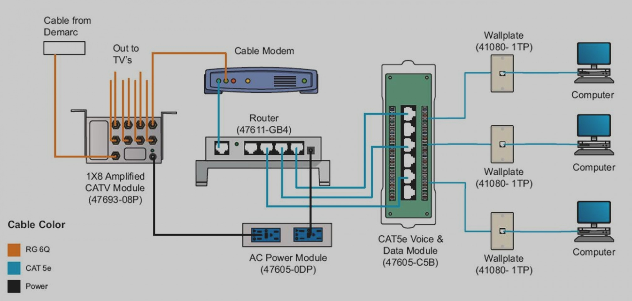 wiring diagram cat6 charterpros net Leviton Cat 6 Connectors