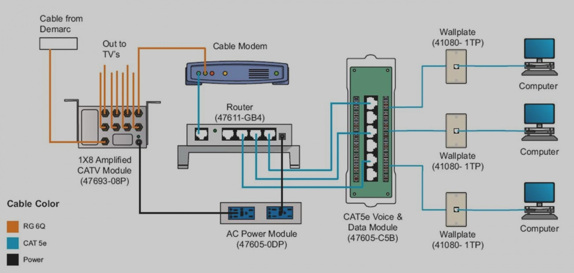 hight resolution of leviton cat5e patch panel wiring diagram free wiring diagram