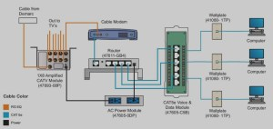 Leviton Cat5e Patch Panel Wiring Diagram | Free Wiring Diagram