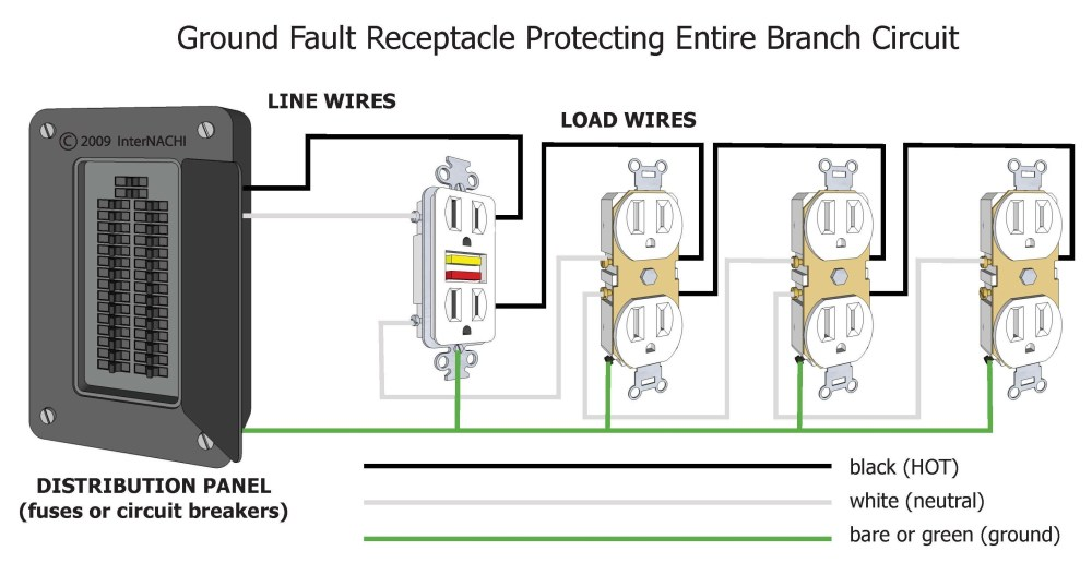 medium resolution of leviton gfci receptacle wiring diagram leviton gfci wiring diagram new gfci wiring diagram without ground
