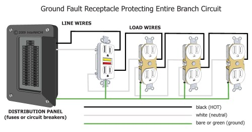 small resolution of leviton gfci receptacle wiring diagram leviton gfci wiring diagram new gfci wiring diagram without ground