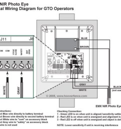 typical genie garage door opener wiring wiring diagrams u2022 rh 4 eap ing de garage door [ 1024 x 877 Pixel ]