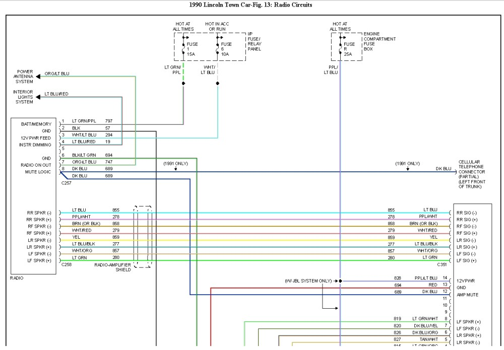 medium resolution of free jvc wiring diagram wiring diagram datasource car stereo wiring diagrams free car stereo wiring diagram free