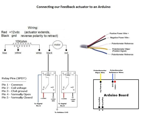 small resolution of  actuator relay wiring diagram on brake relay diagram fan relay diagram module relay diagram