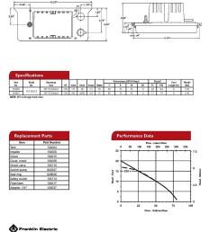 little giant ec 1 wiring diagram little giant vcc 20uls 1 30 hp low profile [ 1159 x 1500 Pixel ]