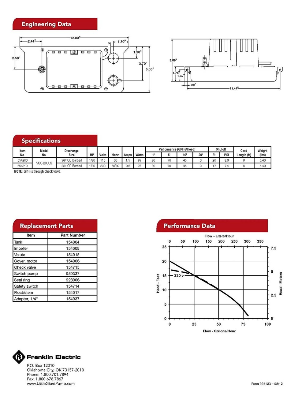 medium resolution of little giant ec 1 wiring diagram little giant vcc 20uls 1 30 hp low profile