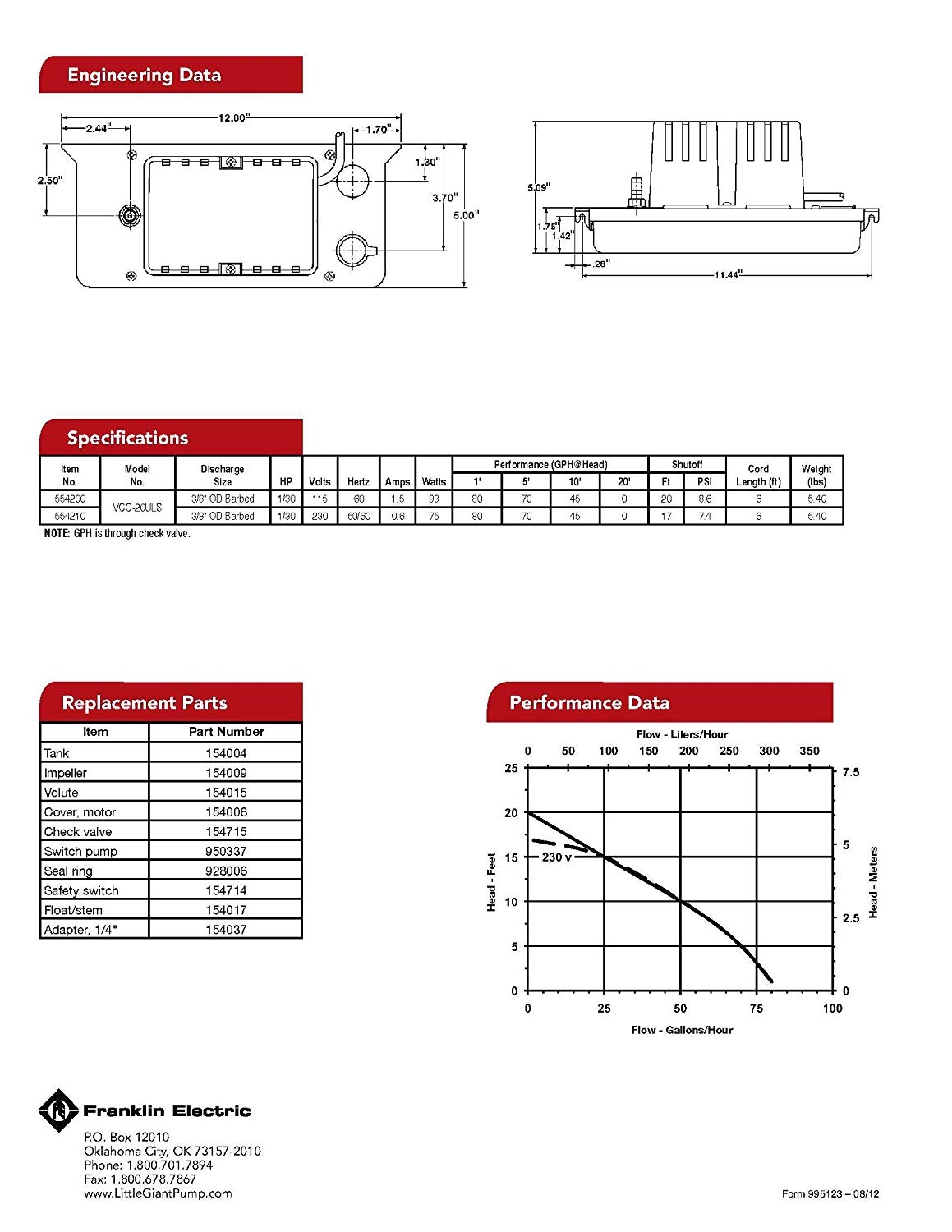 hight resolution of little giant ec 1 wiring diagram little giant vcc 20uls 1 30 hp low profile