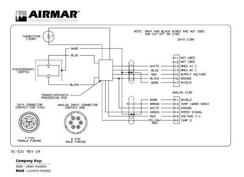 small resolution of lowrance elite 5 wiring diagram wiring diagrams 24 lowrance elite 5 wiring diagram lowrance elite 4