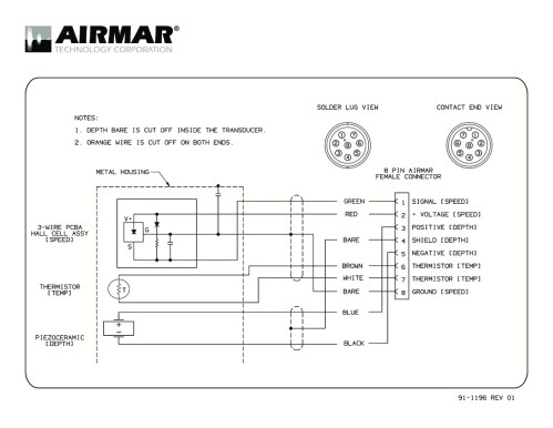 small resolution of lowrance elite 7 hdi wiring diagram