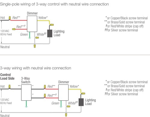 small resolution of lutron 3 way dimmer wiring diagram ge z wave 3 way switch wiring diagram elegant