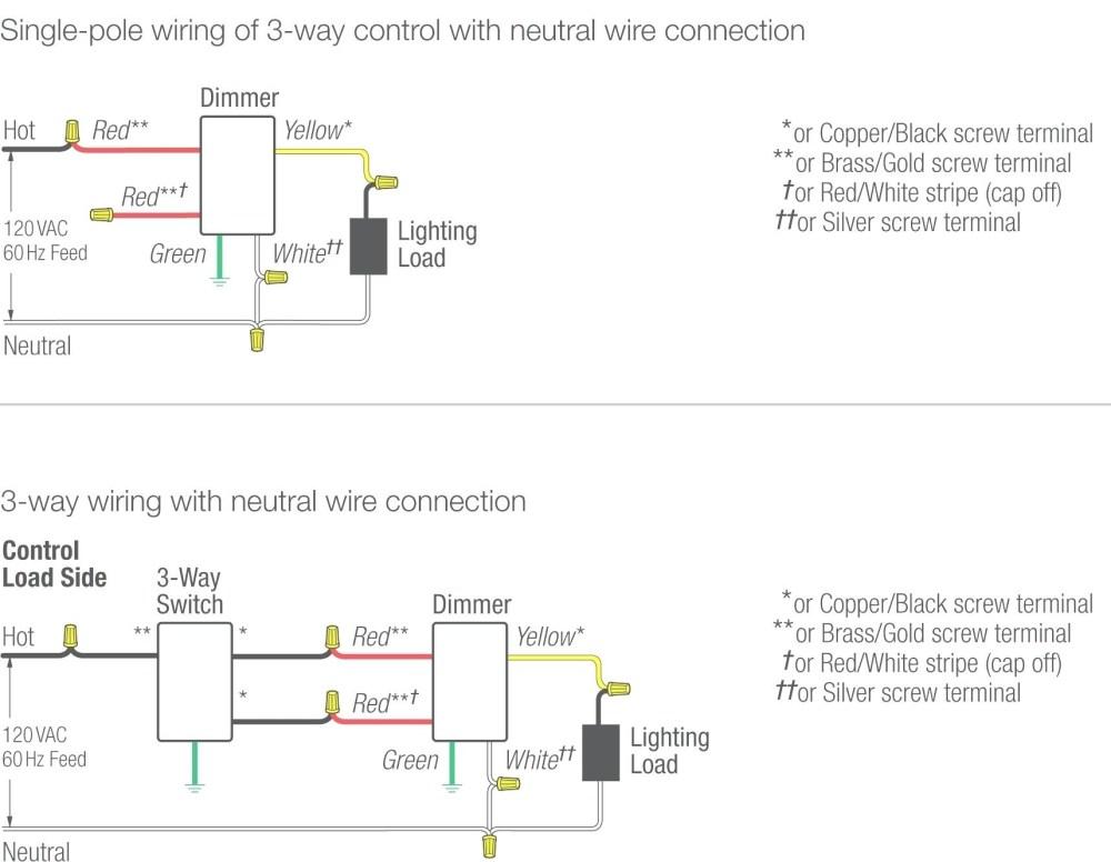 medium resolution of lutron 3 way switch wiring diagram lutron dvcl 153p wiring diagram fresh fantastic 3 wire