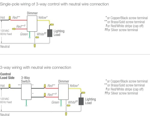 small resolution of lutron 3 way switch wiring diagram lutron dvcl 153p wiring diagram fresh fantastic 3 wire