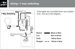 Lutron Dimmer Switch Wiring Diagram | Free Wiring Diagram