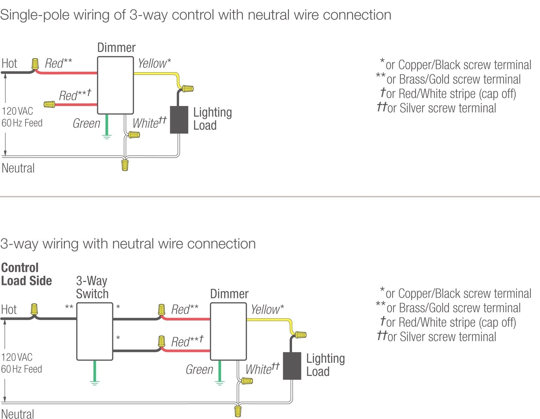 hight resolution of wiring diagram 3 way switch wiring diagram 4 l ballast wiring3 way switch wiring diagram fluorescent