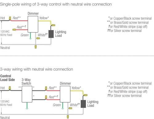 small resolution of mark 7 ballast wiring diagram wiring diagrams lol dimming ballast wiring diagramn