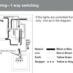 Lutron 4 Way Dimmer Switch Wiring Diagram Toro Z Master Belt Single Pole Free Best Lovely
