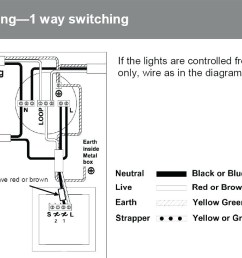 lutron single pole dimmer switch wiring diagram lutron 4 way dimmer wiring diagram best lovely [ 1122 x 735 Pixel ]