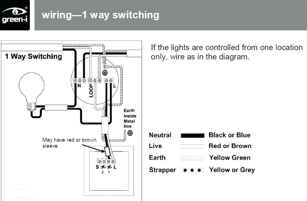medium resolution of lutron single pole dimmer switch wiring diagram lutron 4 way dimmer wiring diagram best lovely