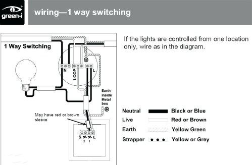 small resolution of lutron single pole dimmer switch wiring diagram lutron 4 way dimmer wiring diagram best lovely