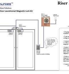 magnetic door switch wiring diagram magnetic door contact wiring diagram fein mag lock schaltplan fotos [ 1495 x 1060 Pixel ]