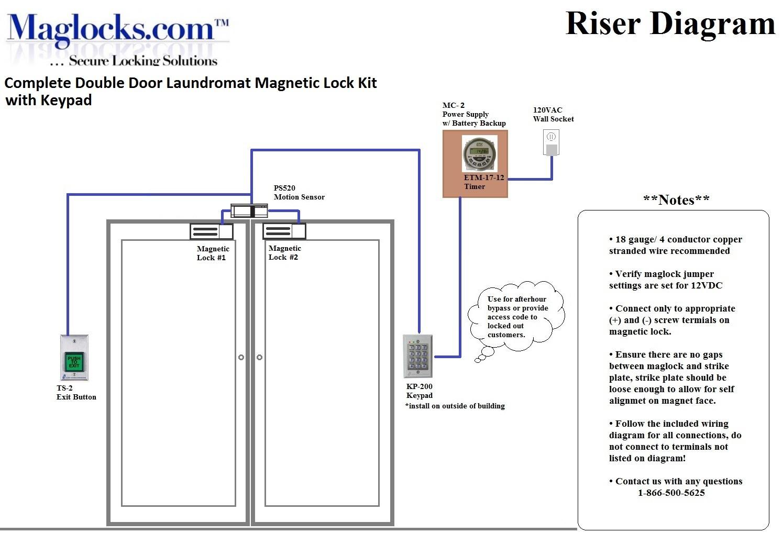 hight resolution of magnetic door switch wiring diagram magnetic door contact wiring diagram fein mag lock schaltplan fotos