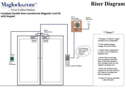 small resolution of magnetic door switch wiring diagram magnetic door contact wiring diagram fein mag lock schaltplan fotos