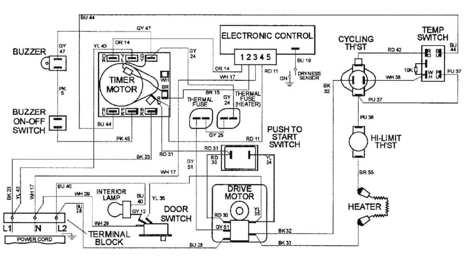 dryer electrical diagrams electrical schematic wiring diagram Whirlpool Dryer Schematic Wiring Diagram