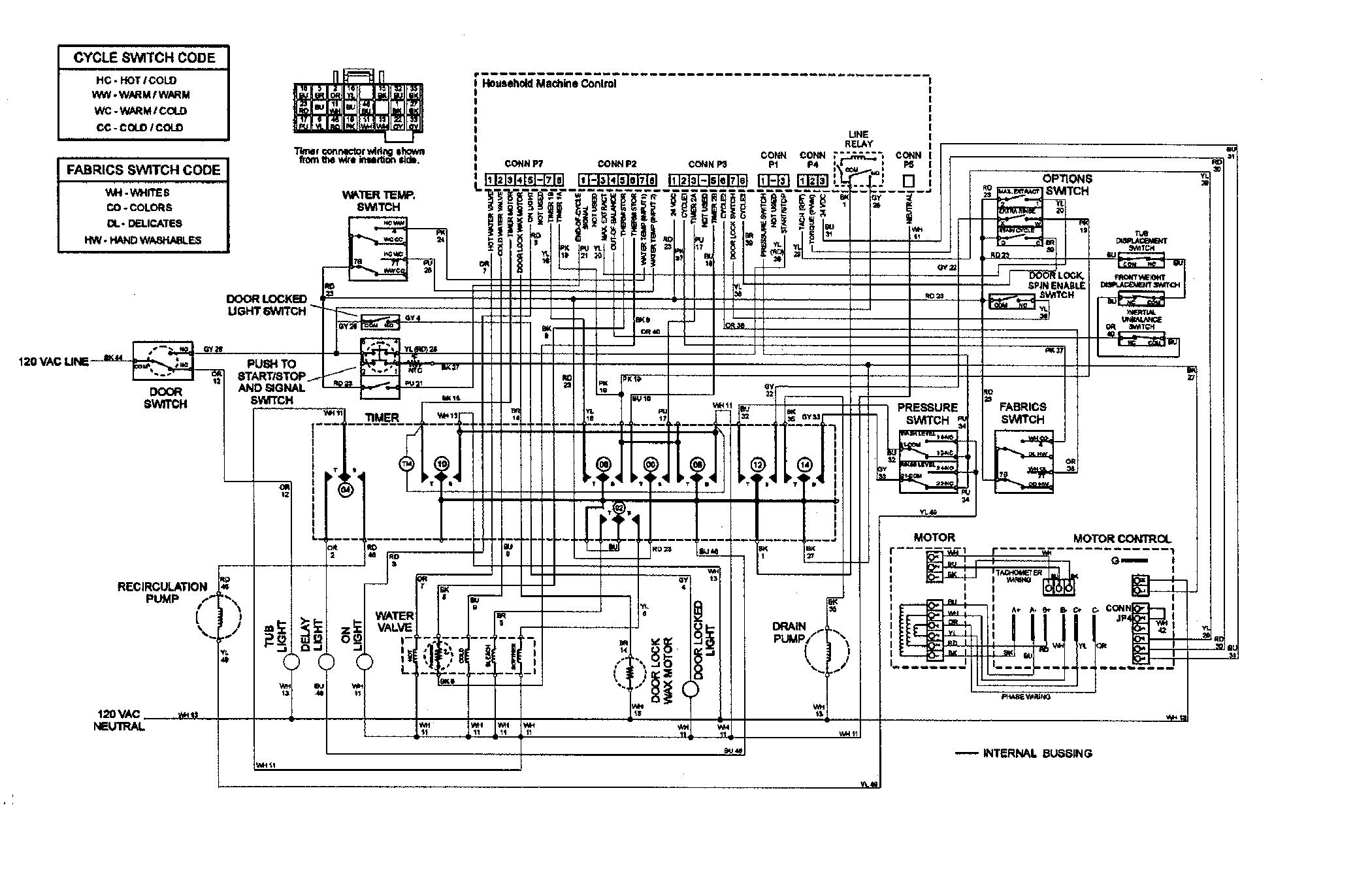 Wiring Diagram For Maytag Neptune Washer - All Wiring Diagram on