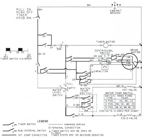 small resolution of maytag washer wiring schematic