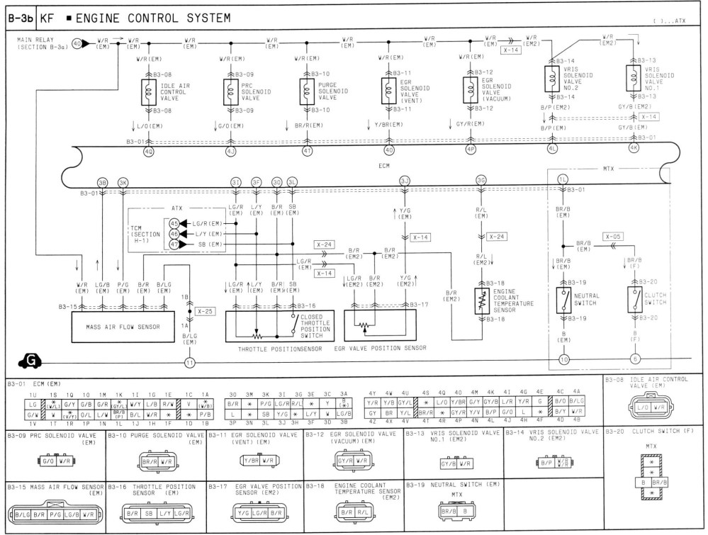 medium resolution of mazda 3 stereo wiring diagram