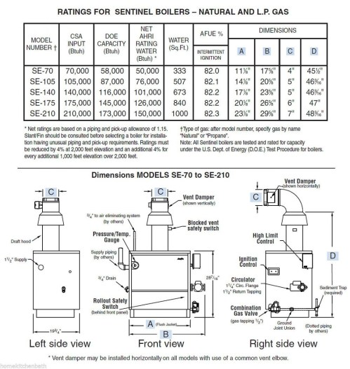 small resolution of  mazda 3 wiring harness diagram free wiring diagram on gfci switch outlet combo diagram acura of