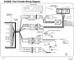 Md3060 Allison Transmission Wiring Diagram | Free Wiring