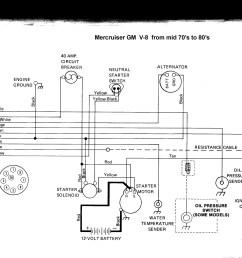 mercruiser 4 3 wiring diagram old fashioned 454 mercruiser wiring diagram ponent electrical 3 0 l [ 1680 x 1221 Pixel ]