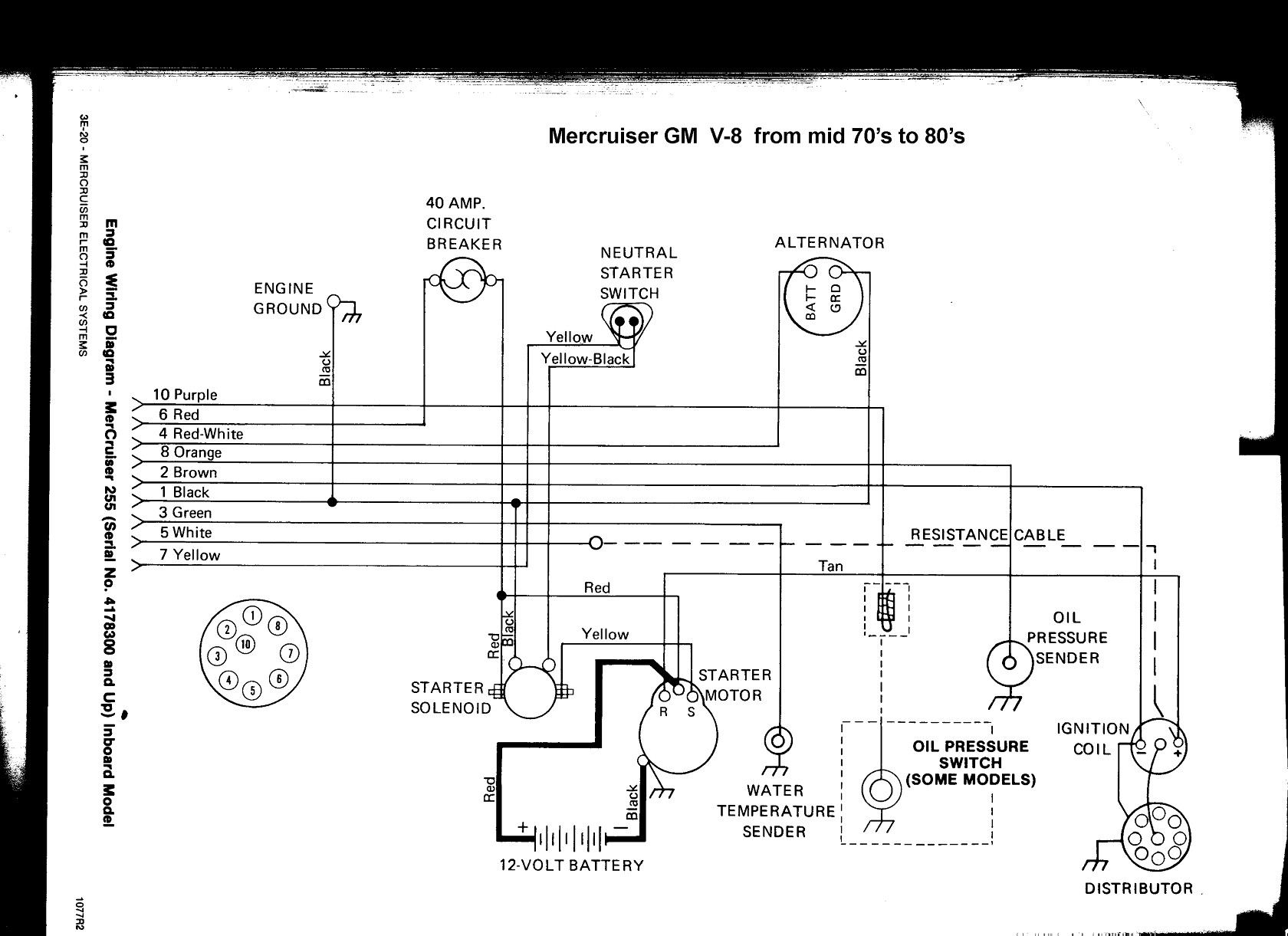 hight resolution of mercruiser 4 3 wiring diagram old fashioned 454 mercruiser wiring diagram ponent electrical 3 0 l
