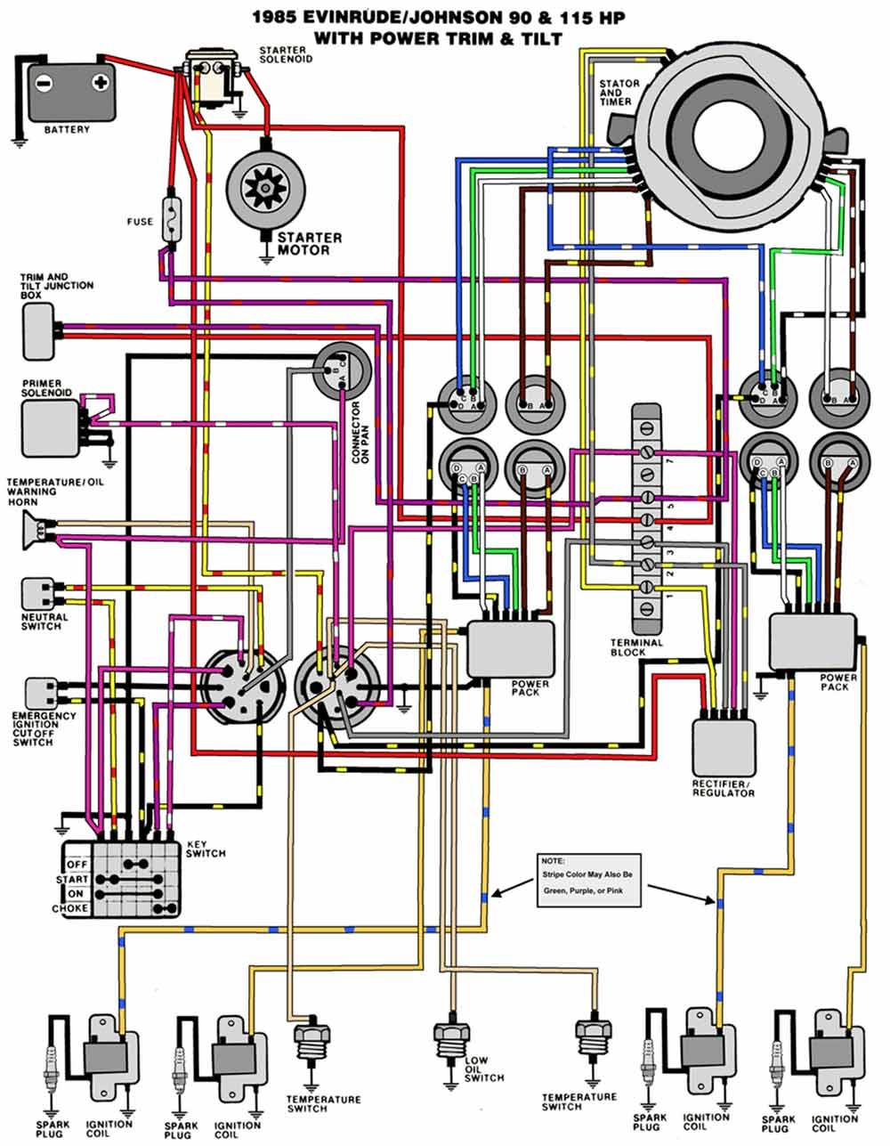 1988 Diagram Wiring Evinrude Be120tlcca - talk about wiring ... on