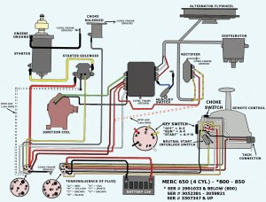Mercury Outboard Wiring Diagram Ignition Switch | Free