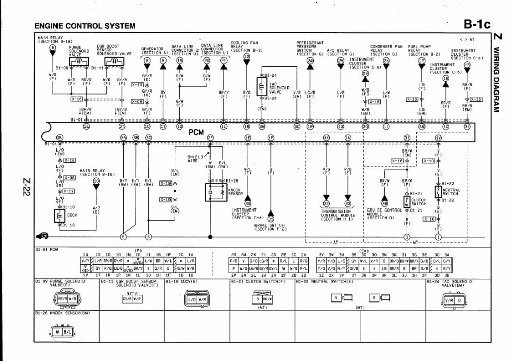 medium resolution of miata ignition switch wiring diagram mazda mx 5 wiring diagram wiring diagram for light switch