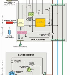 mitsubishi mini split wiring diagram question about wiring diagram u2022 split system heat pump wiring diagram split system wiring diagrams for mitsubishi  [ 2494 x 3722 Pixel ]