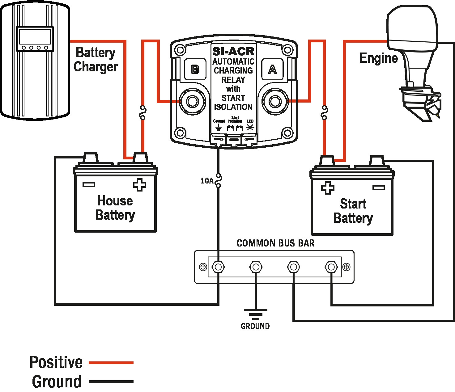 hight resolution of minn kota onboard battery charger wiring diagram boat dual battery switch wiring diagram and throughout