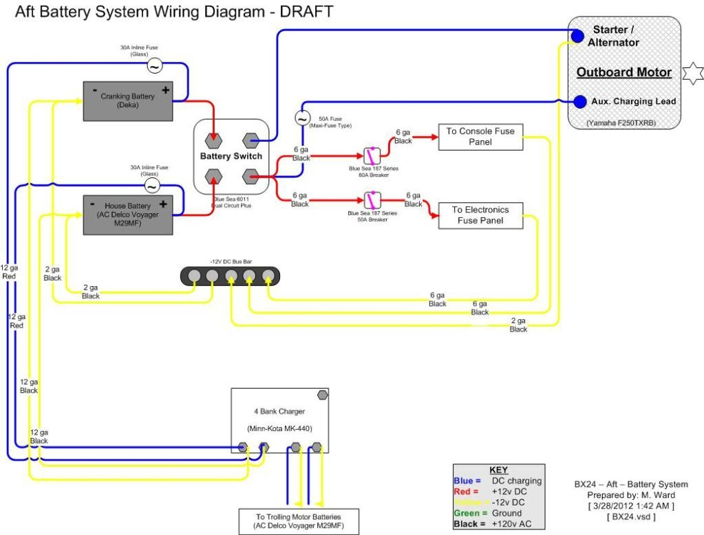 hight resolution of minn kota onboard battery charger wiring diagram