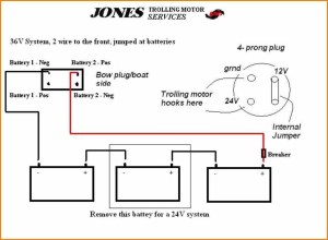 Minn Kota Wiring Diagram Manual | Free Wiring Diagram