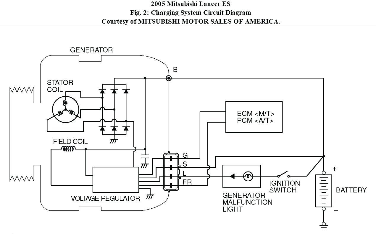 Lancer Wiring Diagram Pdf