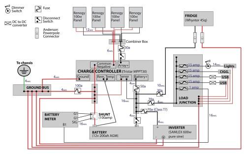 small resolution of monaco wiring diagrams wiring diagrams konsultmonaco coach wiring diagrams 9