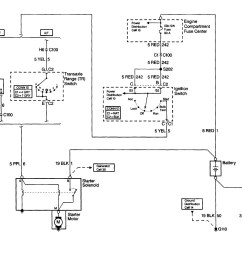 monarch snow plow pump wiring diagram pin wiring diagram hydraulic pump 12v on pinterest wire [ 1440 x 1152 Pixel ]