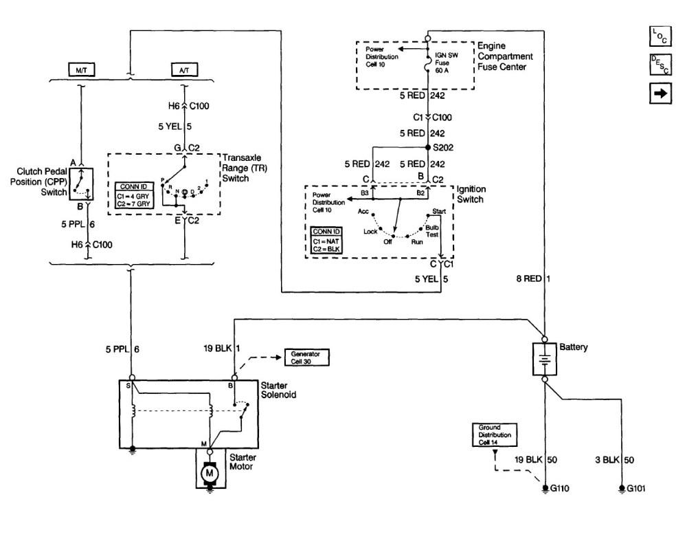 medium resolution of monarch snow plow pump wiring diagram pin wiring diagram hydraulic pump 12v on pinterest wire